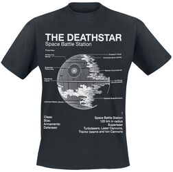 Death Star Blueprint