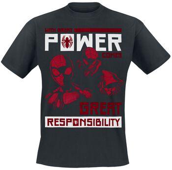 Power Vs Responsibility